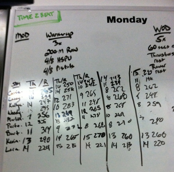 crossfit monday wod