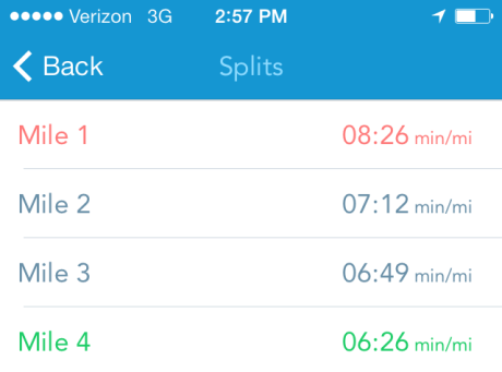 negative splits runkeeper